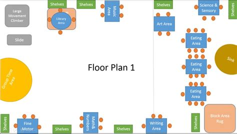 toddler floor plan pics for gt developmentally appropriate preschool classroom layout