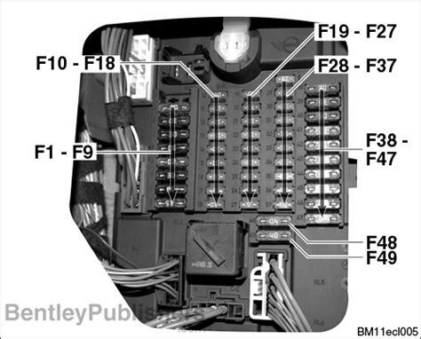 automobile fuse manual for a 2012 mini cooper gallery mini cooper service manual 2007 2013 bentley