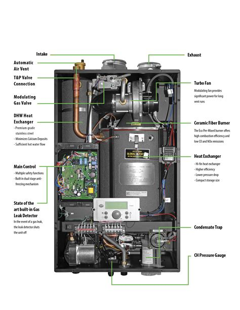 reznor heater wiring diagram 1984 reznor thermostat wiring