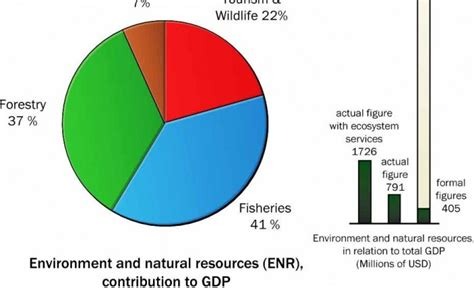 top 10 countries with most natural resources in the world natural resources archives countries of the world