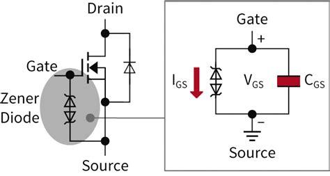 blocking diode vs zener diode 600v 700v 800v coolmos p7 infineon technologies