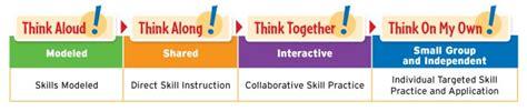literacy by design balanced literacy programs for grades k 5