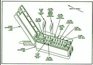 1990 ford ranger interior fuse box diagram circuit wiring diagrams