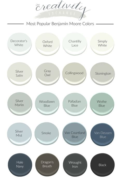 what is the most popular color most popular benjamin paint colors