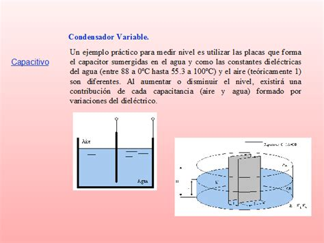 condensador esferico co electrico condensador esferico ejemplo 28 images electronica condensadores condensador que es
