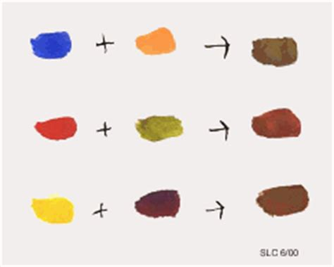 how to make brown from primary colors what colors make brown www pixshark images