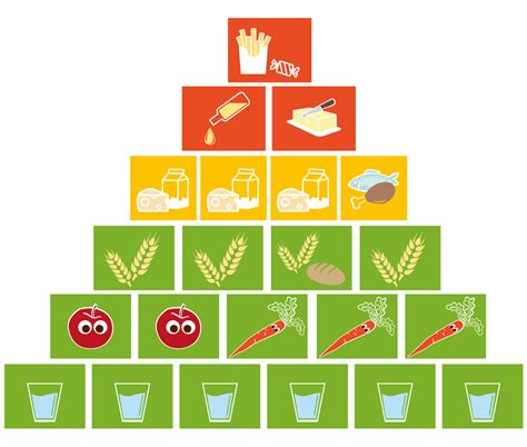 F R Kinder by Ern 228 Hrungspyramide Kinder Diy Spass Freche