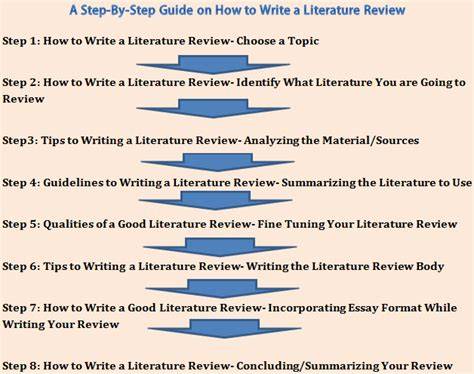 Review Essays by Essay Writer Reviews Wolf