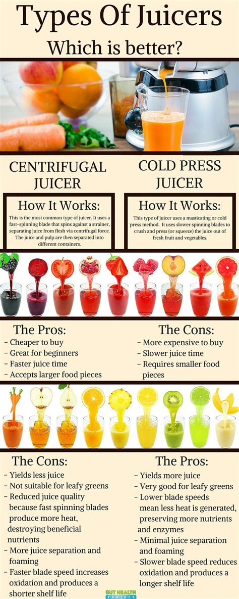 Different Types Of Detox Juices by 31 Best Health Infographics Images On Health