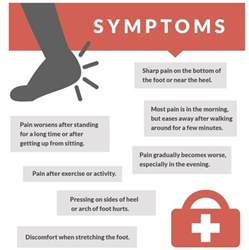 facts about plantar fasciitis betterbraces