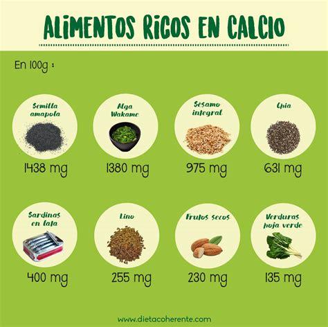 alimentos contra la osteoporosis dieta para la osteoporosis alimentos recomendados
