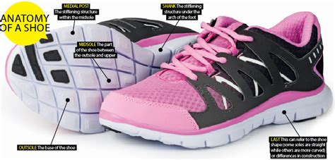 difference between running shoes and walking shoes difference between running and cross shoes 28 images