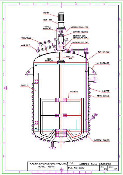 reactor pattern in c reactor design home design ideas