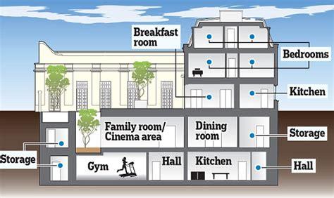 why you need basement house plans basement helper britain s richest woman kirsty bertarelli upsets