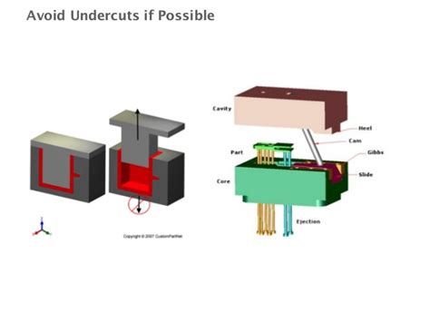 design for manufacturing injection molding design for manufacturing class 5 injection molding