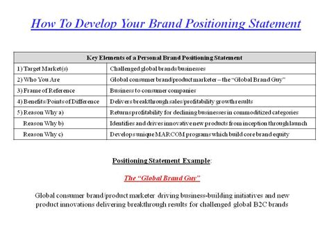 Brand Positioning Archives Rick Steinbrenner Brand Statement Template