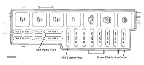 jeep tj fuse panel diagram