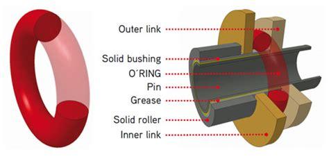 cadenas para moto oring cadena para moto o 180 ring black iris chains moto