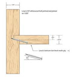 calling for expertise kreg jigging a rabbeted shelf joint