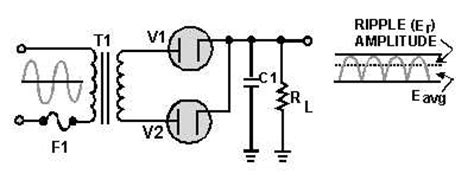 capacitor filter design for rectifier figure 3 25 wave rectifier with capacitor filter