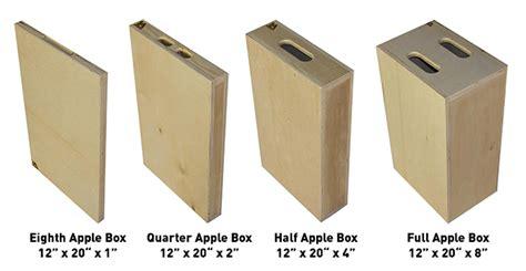 apple box grip glossary kupo