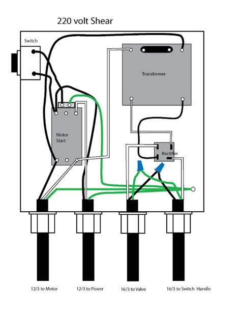 wiring diagram 220 volt outlet 30 wiring diagram images