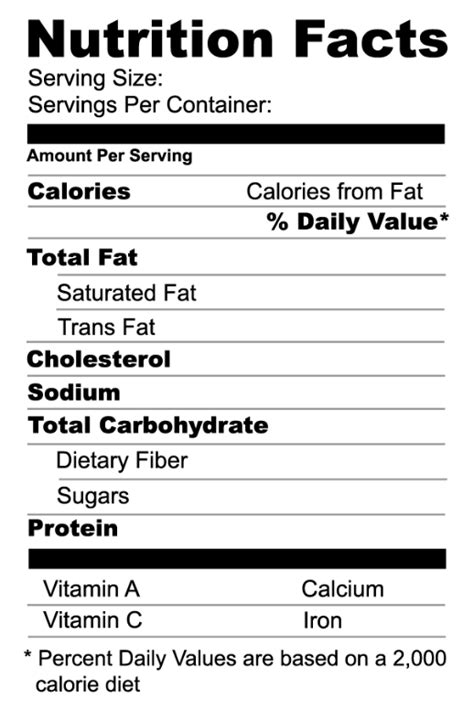 Food Label By Bottleyourbrand Birthday Nutrition Facts Label Template