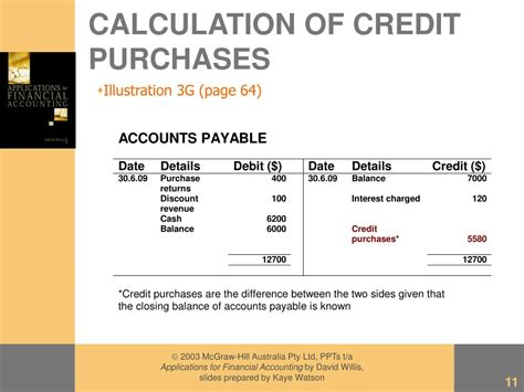 Net Credit Position Formula Ppt Incomplete Records Powerpoint Presentation Id 612018