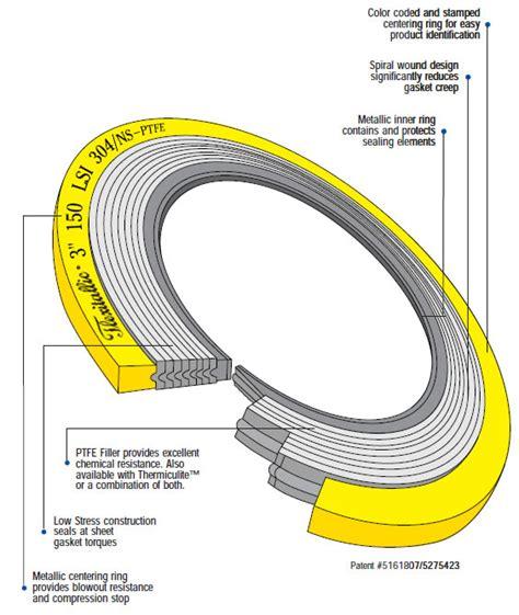 Gasket Spiral Wound flexitallic spiralwound gaskets