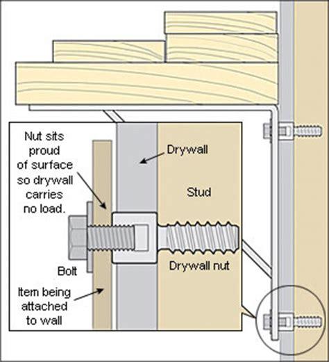veritas drywall nuts help secure heavy loads