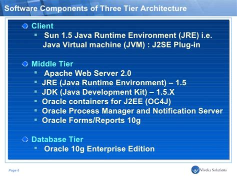 Mba From Middle Tier Vs Top Tier by Oracle Applications R12 Architecture
