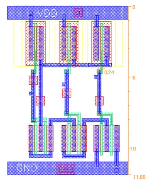 cmos layout elements fig 2 2 input nand layout