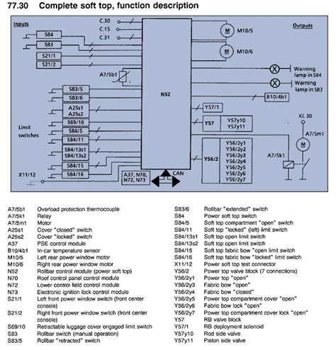clk 320 fuse diagram wiring diagrams wiring diagrams