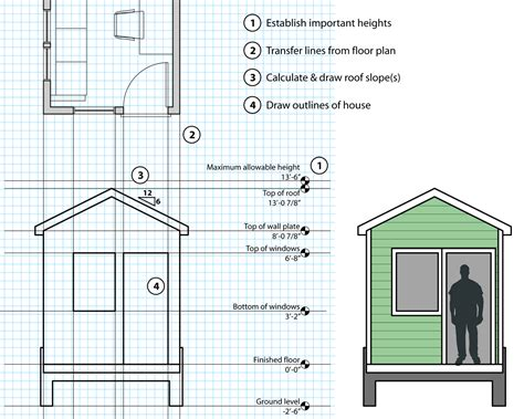 house elevation dimensions how to design a tiny house in 3d