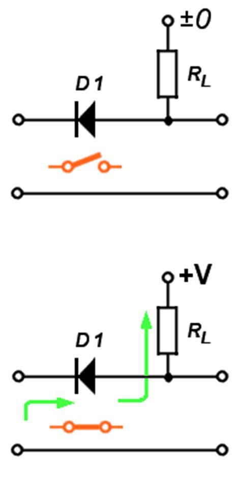 what are der diodes radar basics