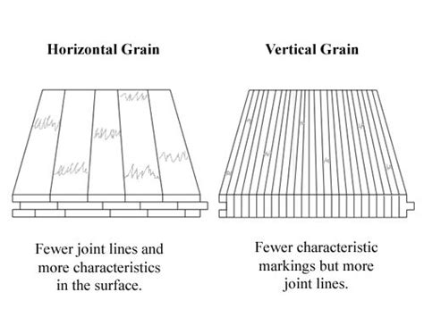 difference between vertical and horizontal layers bamboo flooring buying guide