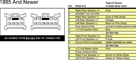 k11 stereo wiring diagram what you need to cisco