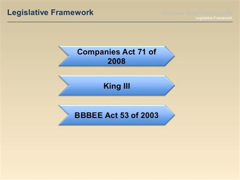 Mba Framework Happiness by Mba I Mm 1 U 5 2 Ethics Csr