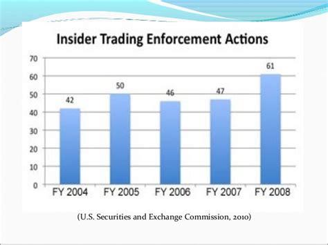 section 16 insider training presentation on shareholder crimes