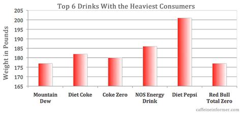 i m addicted to energy drinks reddit is more addicted to energy drinks than buzzfeed