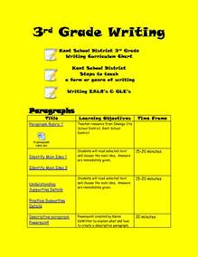 3rd Grade Essay Writing by 7 Best Images Of Third Grade Animal Report Printable Research Template 3rd Grade Animal