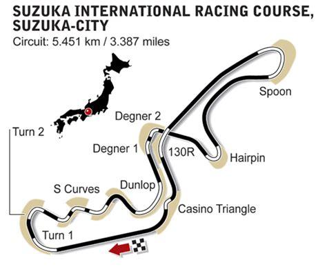 Suzuki Circuit Japanese Grand Prix Suzuka Circuit Espn F1