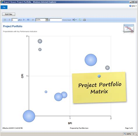 Leverage Mpp Toward Mba by Portfolio Management Project Report Yahoo