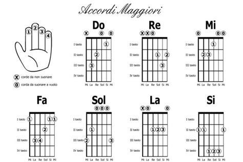 testo e accordi per chitarra accordi testi e tutorial delle canzoni pi 249 famose
