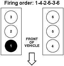 2006 ford f150 5 4 liter eight cylinder firing order fixya