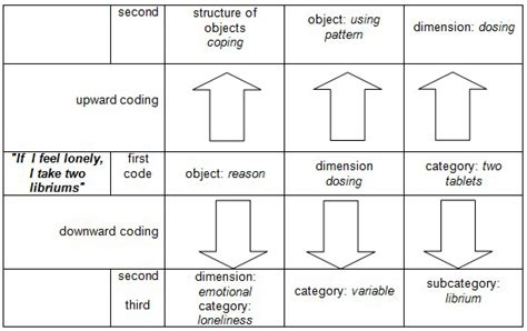 qualitative pattern definition define case study qualitative research interesting opening