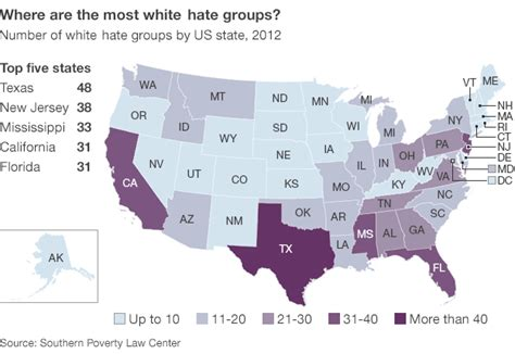 map us hate groups the north dakota town that thwarted a neo nazi takeover