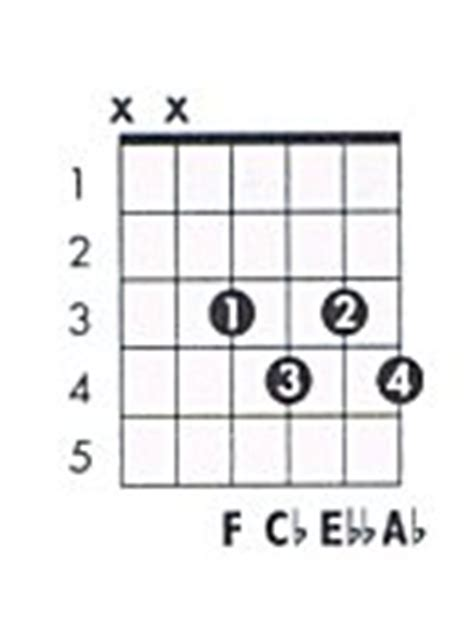 Outstanding Eb Chord On Guitar Ideas - Beginner Guitar Piano Chords ...