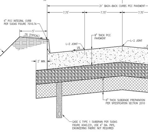 design criteria for road construction gps use for roadway subgrade tops