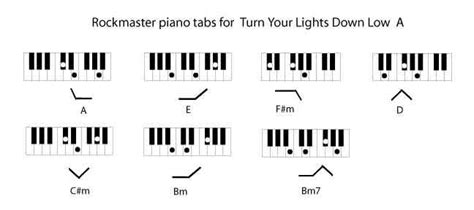 lights low piano chords turn your lights low a kamilah gibson the